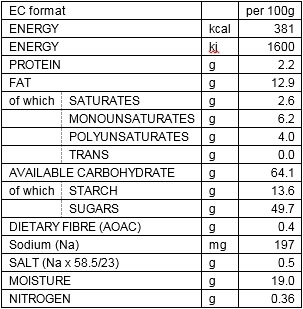 NUTRITION INFORMATION classic 10