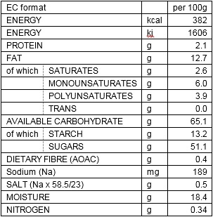 NUTRITION INFORMATION classic 8