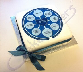 Bright Horizons Learning and Leading Logo Cake